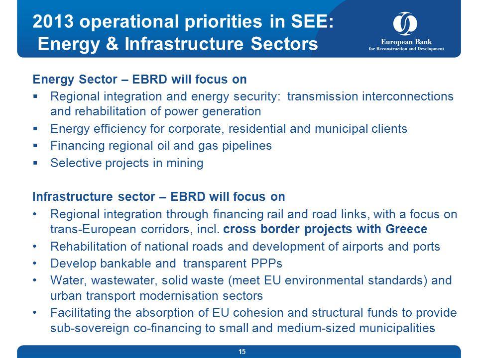 2013 operational priorities in SEE: Energy & Infrastructure Sectors