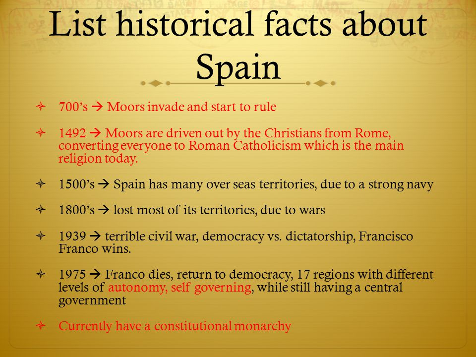 List historical facts about Spain