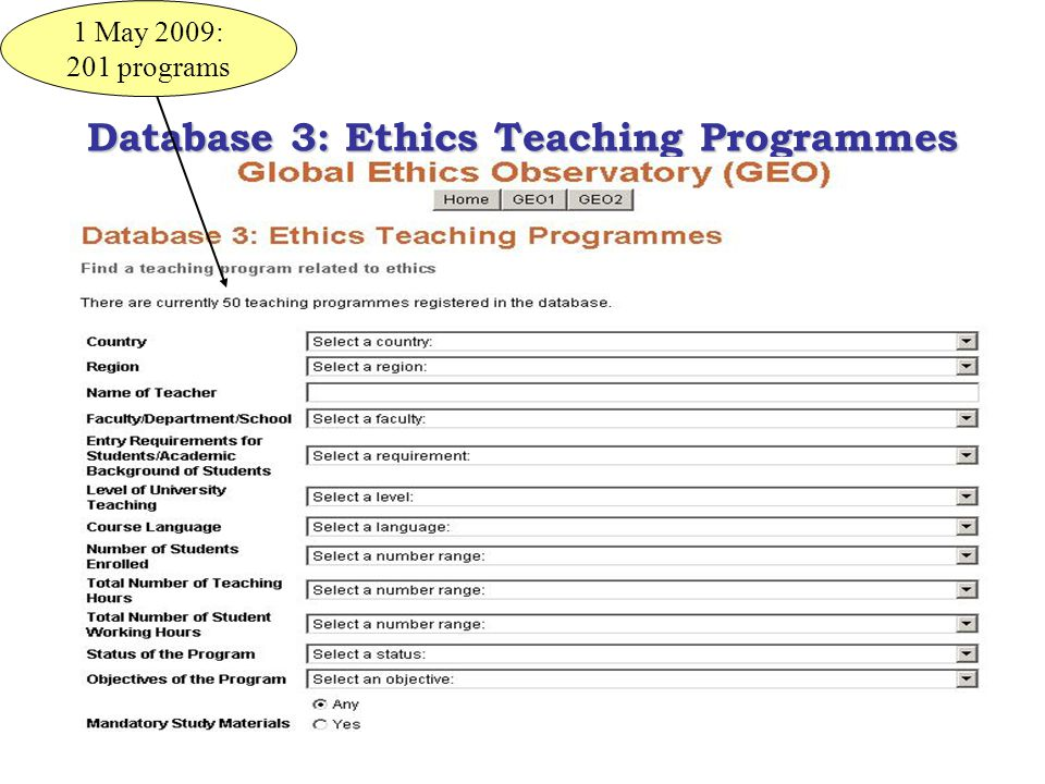 Database 3: Ethics Teaching Programmes