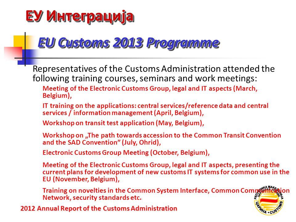 ЕУ Интеграција EU Customs 2013 Programme