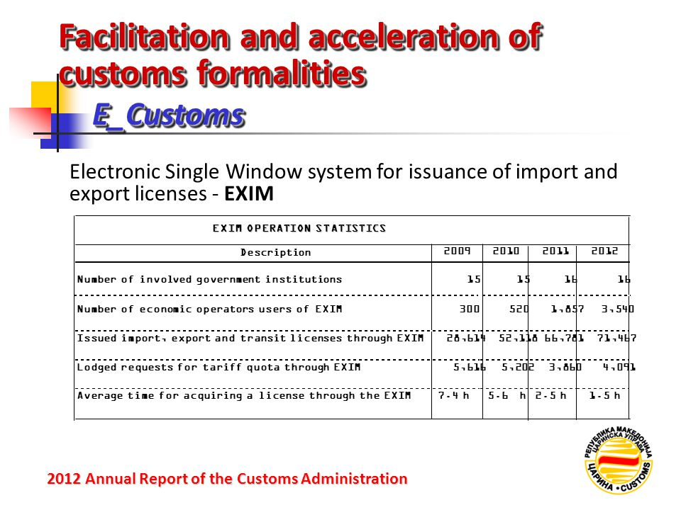 Facilitation and acceleration of customs formalities