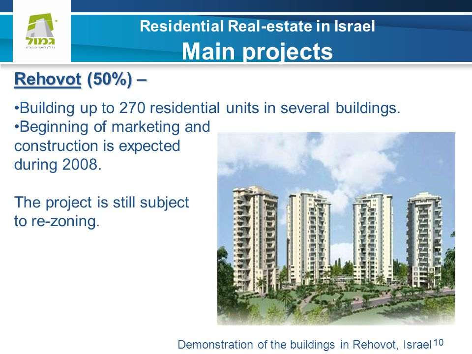 Residential Real-estate in Israel Main projects