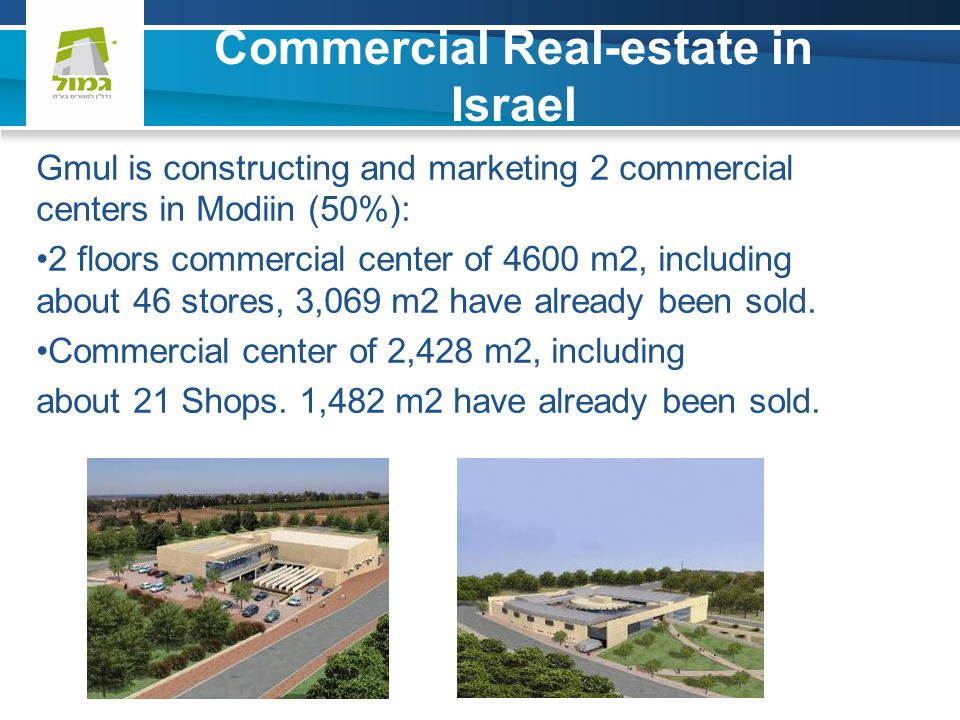 Commercial Real-estate in Israel