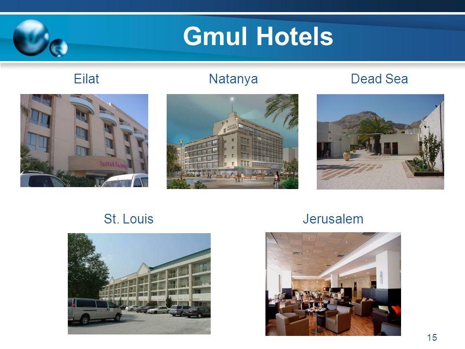 Gmul Hotels Eilat Natanya Dead Sea St. Louis Jerusalem