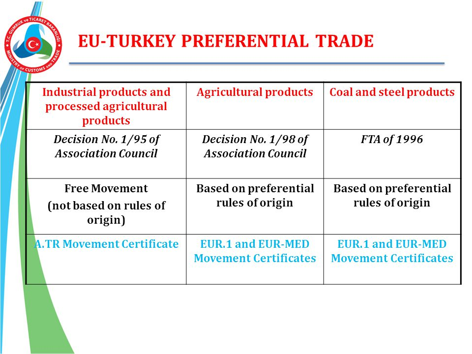 EU-TURKEY PREFERENTIAL TRADE