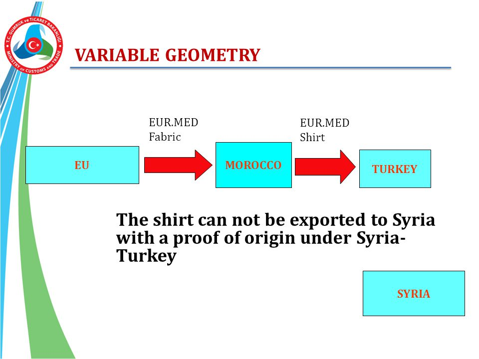 VARIABLE GEOMETRY EUR.MED. Fabric. EUR.MED. Shirt. MOROCCO. EU. TURKEY.