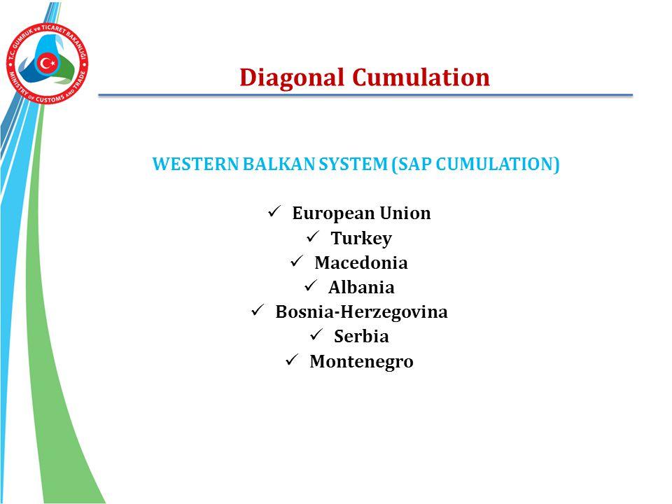 WESTERN BALKAN SYSTEM (SAP CUMULATION)
