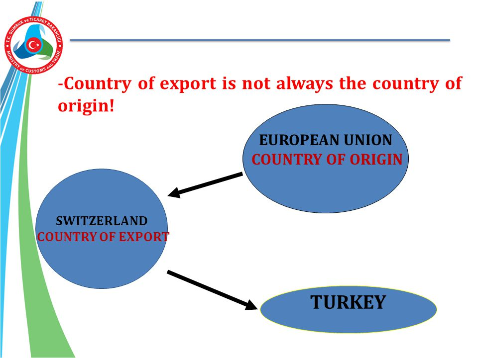 TURKEY Country of export is not always the country of origin!