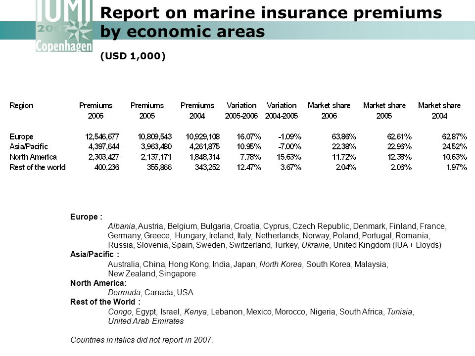 Report on marine insurance premiums by economic areas (USD 1,000)