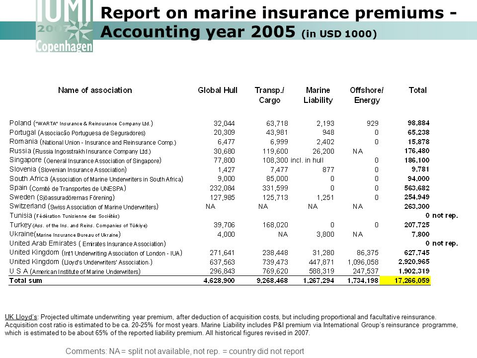 Report on marine insurance premiums - Accounting year 2005 (in USD 1000)