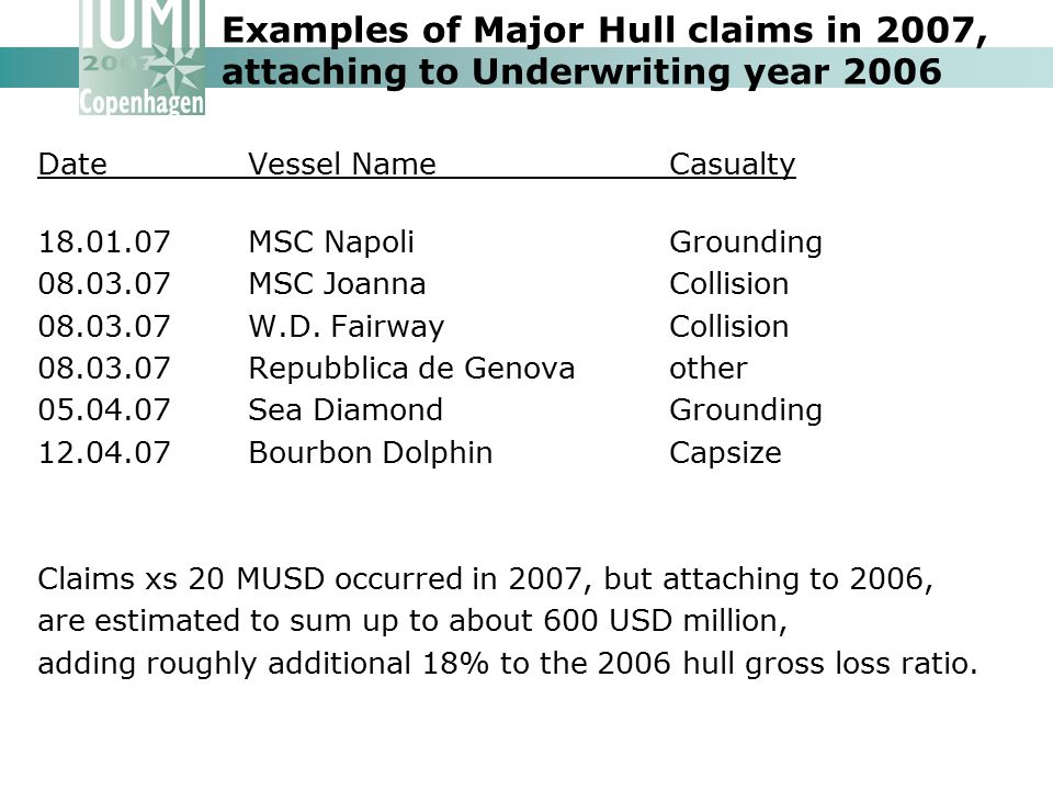 Examples of Major Hull claims in 2007, attaching to Underwriting year 2006
