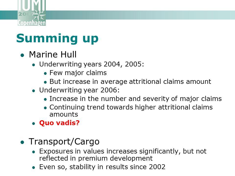 Summing up Marine Hull Transport/Cargo Underwriting years 2004, 2005: