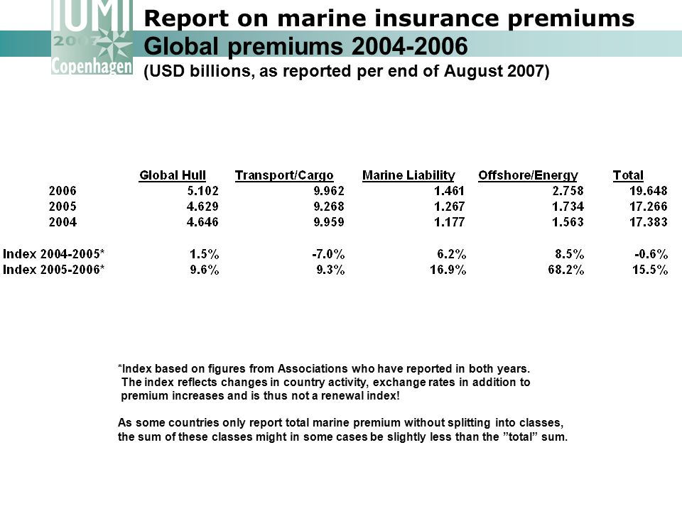 Report on marine insurance premiums Global premiums 2004-2006 (USD billions, as reported per end of August 2007)