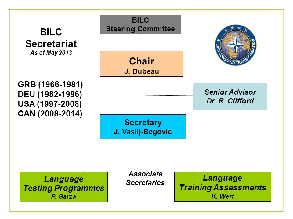 BILC Secretariat Chair