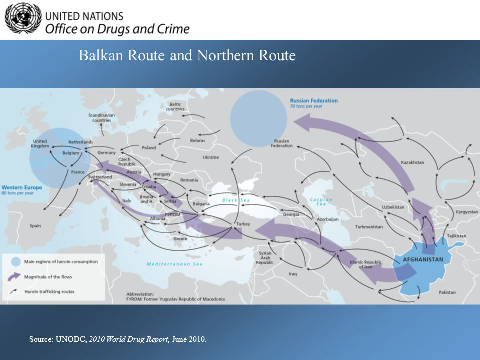 Balkan Route and Northern Route