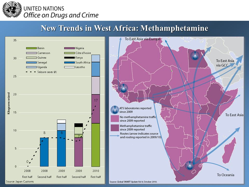 New Trends in West Africa: Methamphetamine