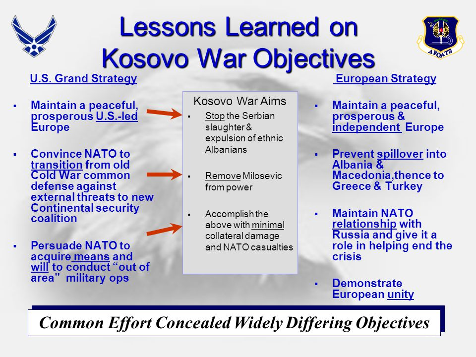 Lessons Learned on Kosovo War Objectives
