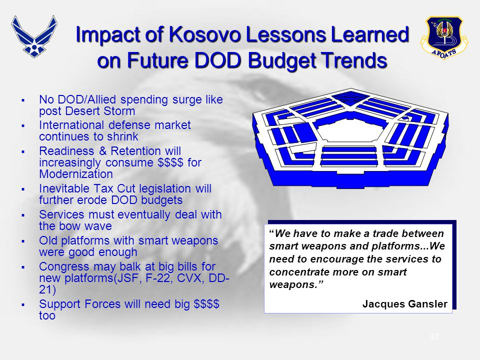 Impact of Kosovo Lessons Learned on Future DOD Budget Trends