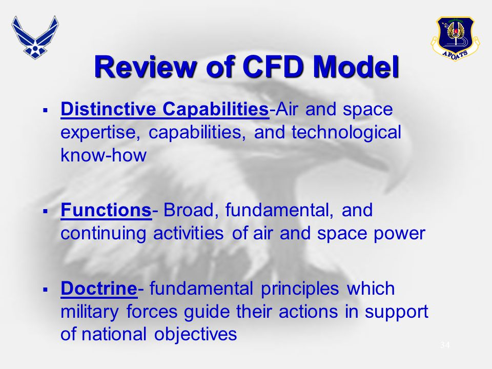 Review of CFD Model Distinctive Capabilities-Air and space expertise, capabilities, and technological know-how.