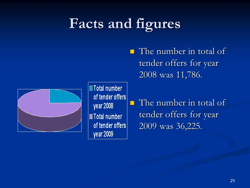 Facts and figures The number in total of tender offers for year 2008 was 11,786.