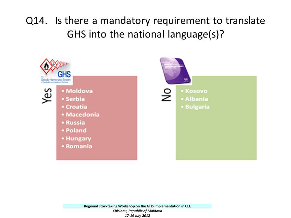 Q14. Is there a mandatory requirement to translate GHS into the national language(s)