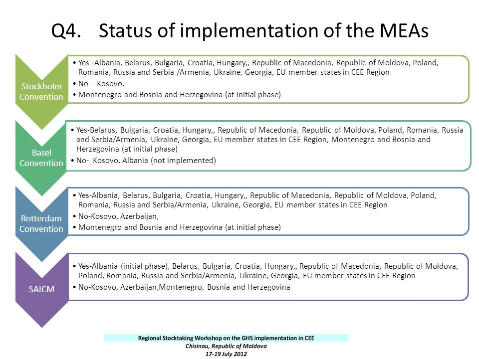 Q4. Status of implementation of the MEAs
