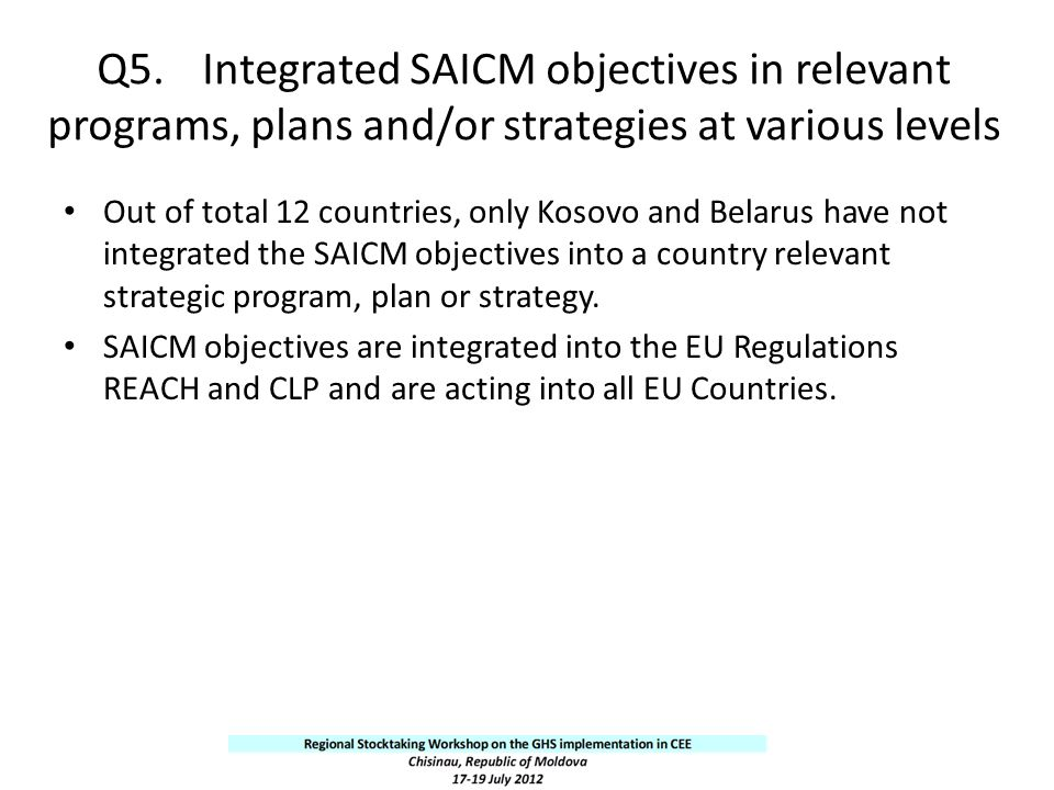 Q5. Integrated SAICM objectives in relevant programs, plans and/or strategies at various levels