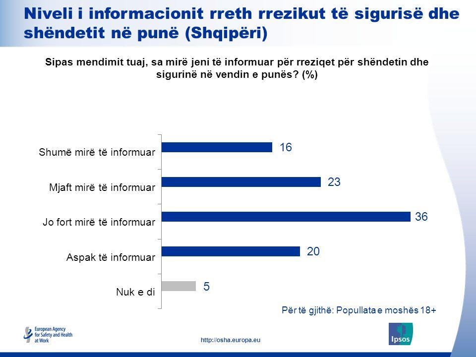 Niveli i informacionit rreth rrezikut të sigurisë dhe shëndetit në punë (Shqipëri)