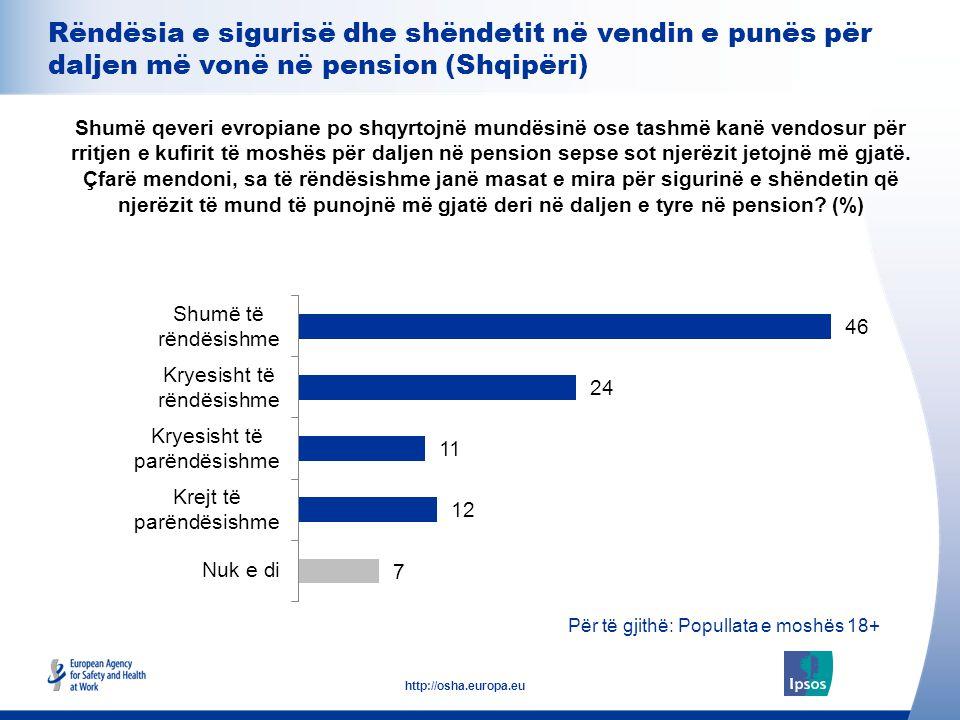 Rëndësia e sigurisë dhe shëndetit në vendin e punës për daljen më vonë në pension (Shqipëri)