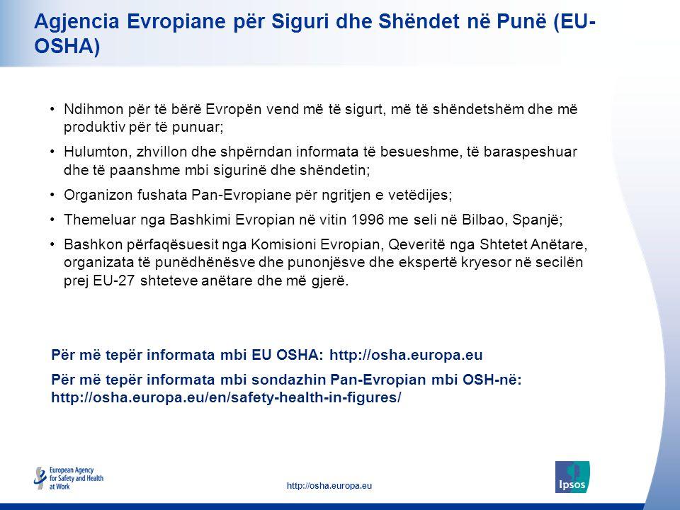 Agjencia Evropiane për Siguri dhe Shëndet në Punë (EU-OSHA)
