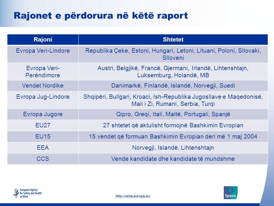 Rajonet e përdorura në këtë raport