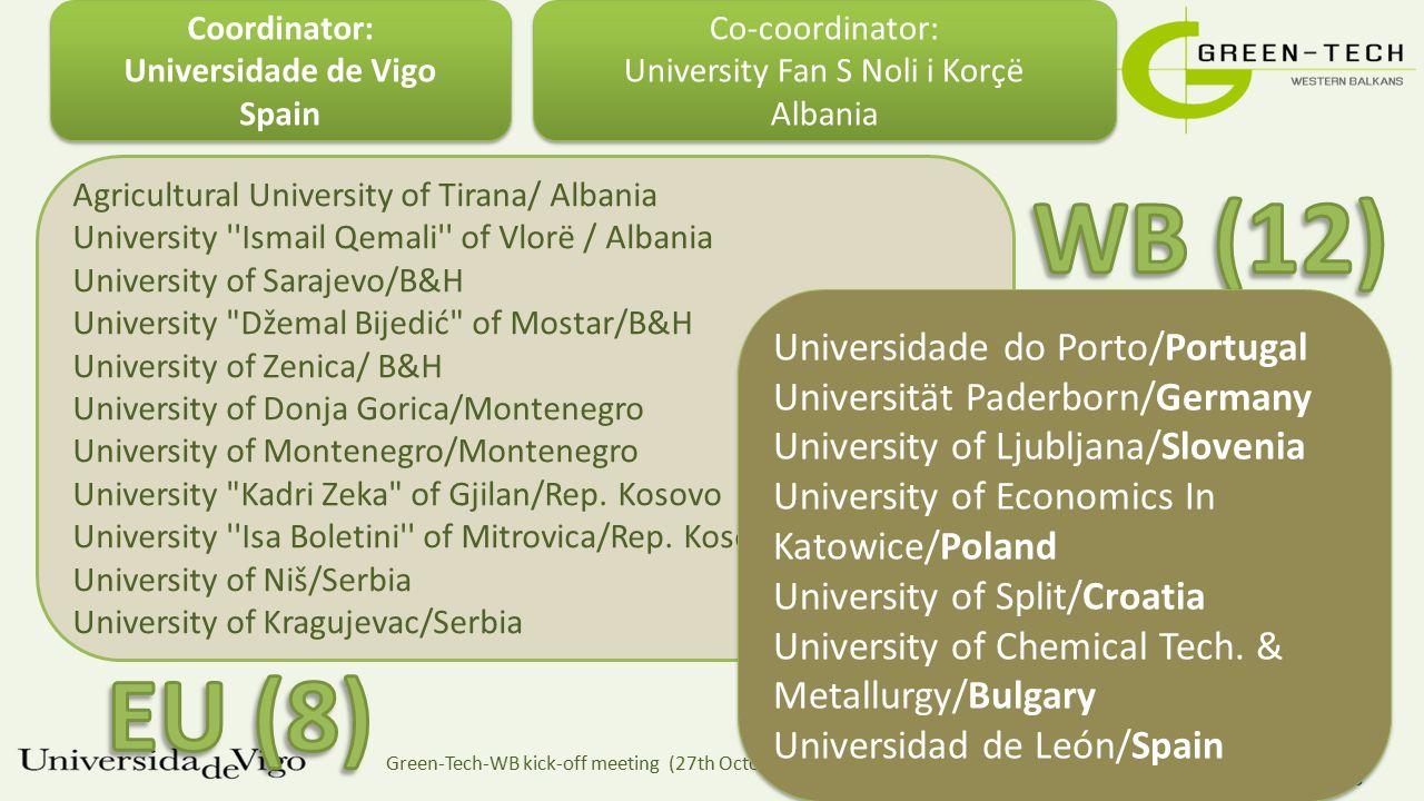 University Fan S Noli i Korçë