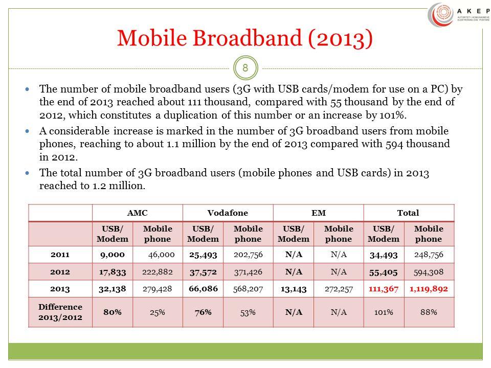 Mobile Broadband (2013)