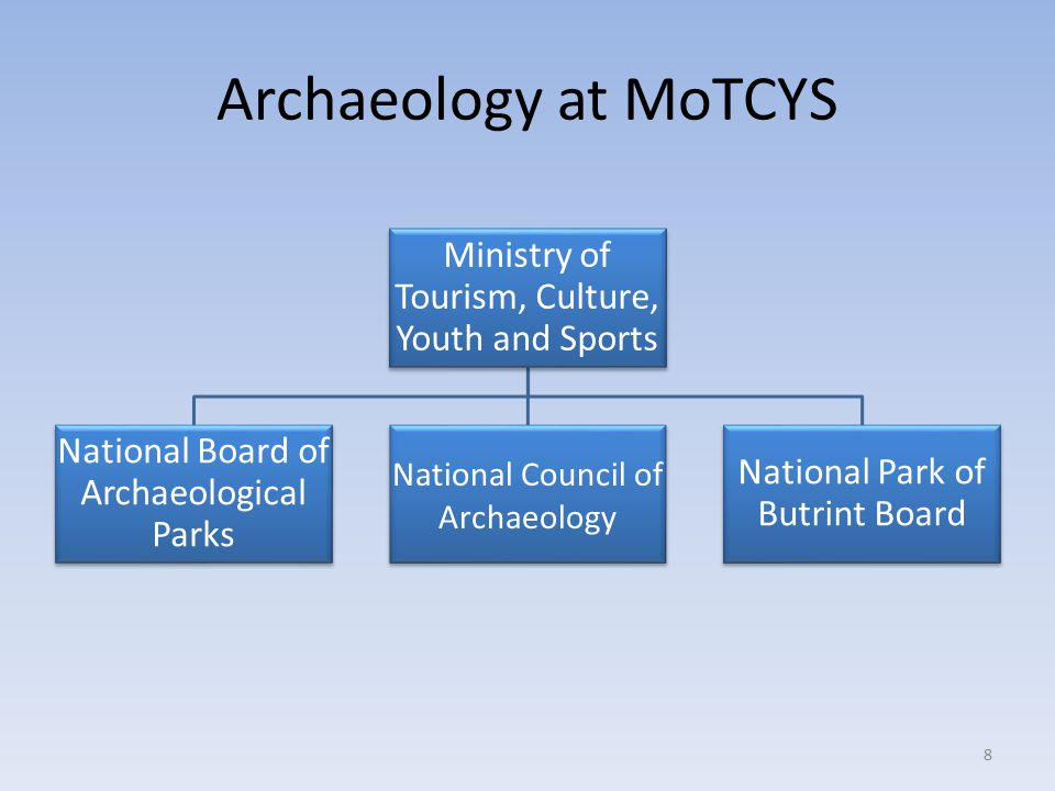 Archaeology at MoTCYS Ministry of Tourism, Culture, Youth and Sports