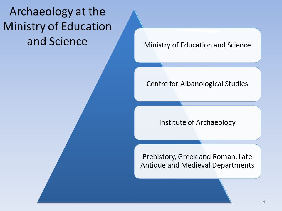 Archaeology at the Ministry of Education and Science