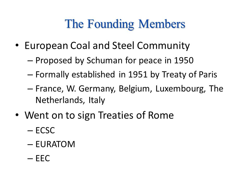 The Founding Members European Coal and Steel Community