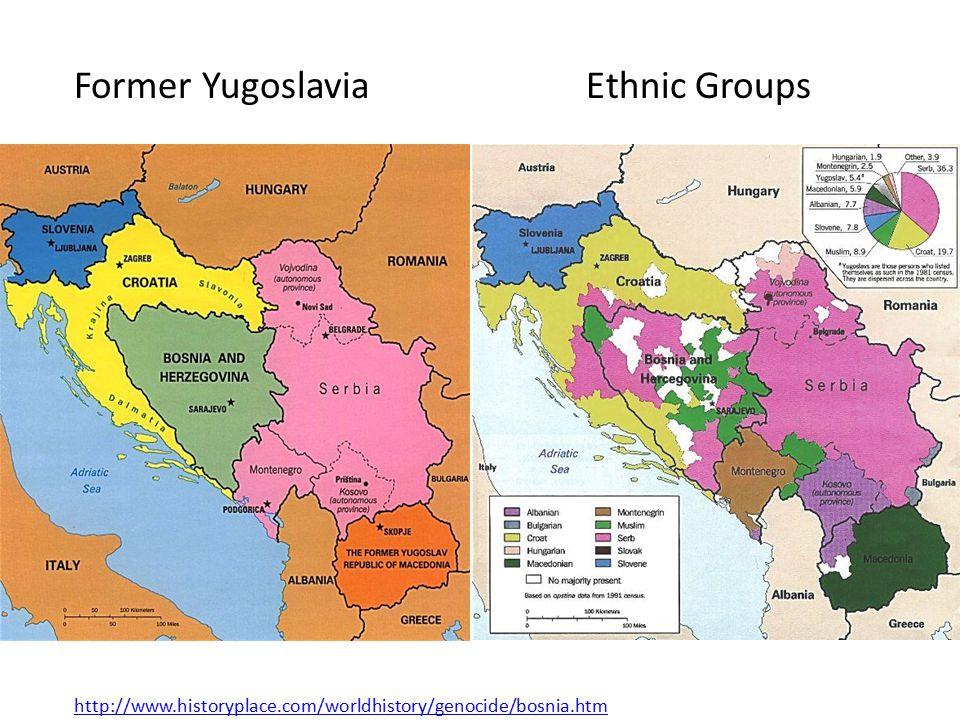 Former Yugoslavia Ethnic Groups
