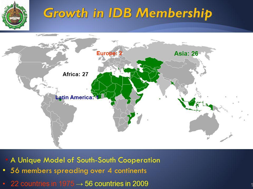 Growth in IDB Membership