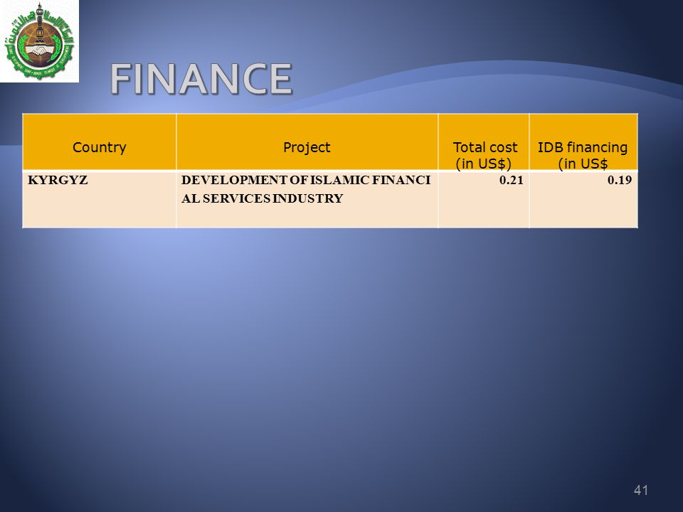 FINANCE Country Project Total cost (in US$) IDB financing (in US$