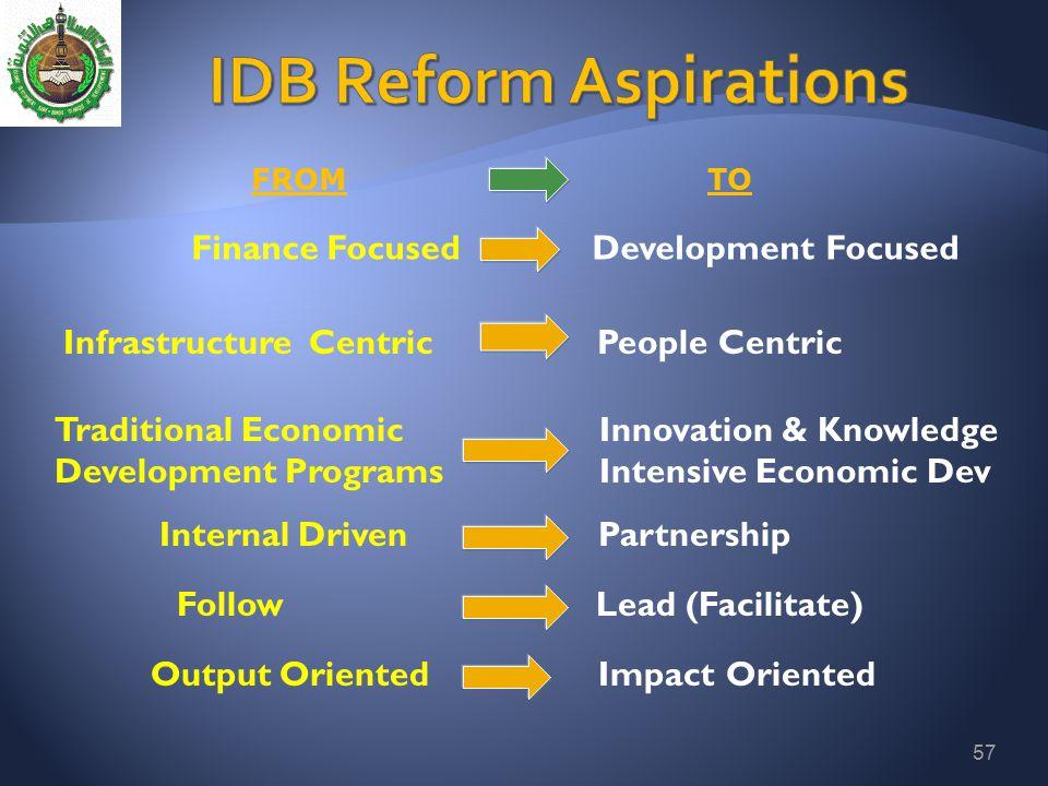 IDB Reform Aspirations