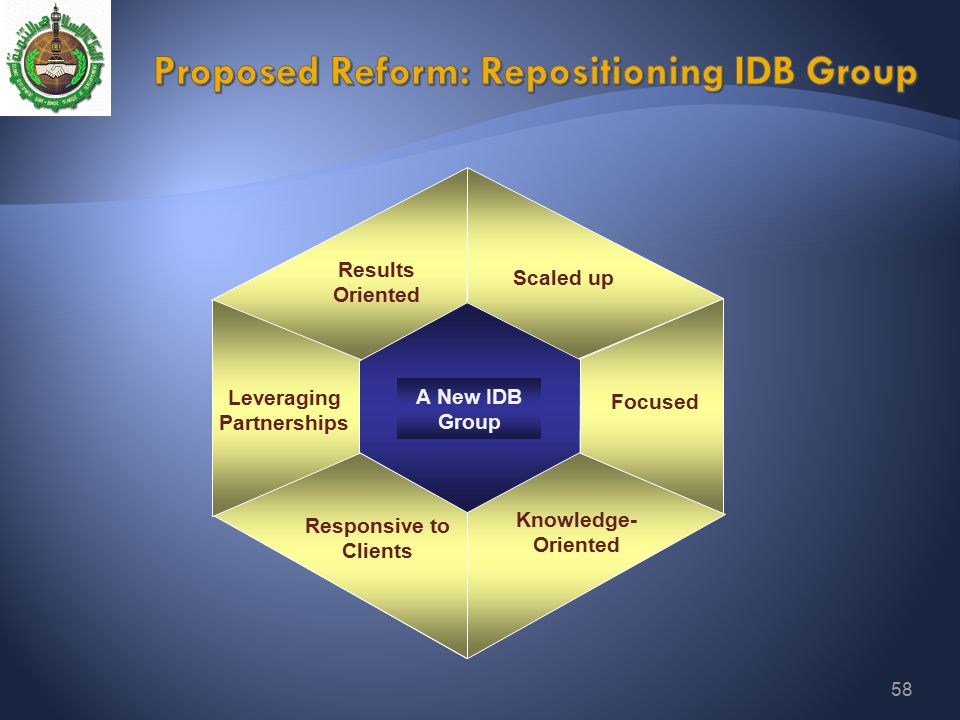 Proposed Reform: Repositioning IDB Group