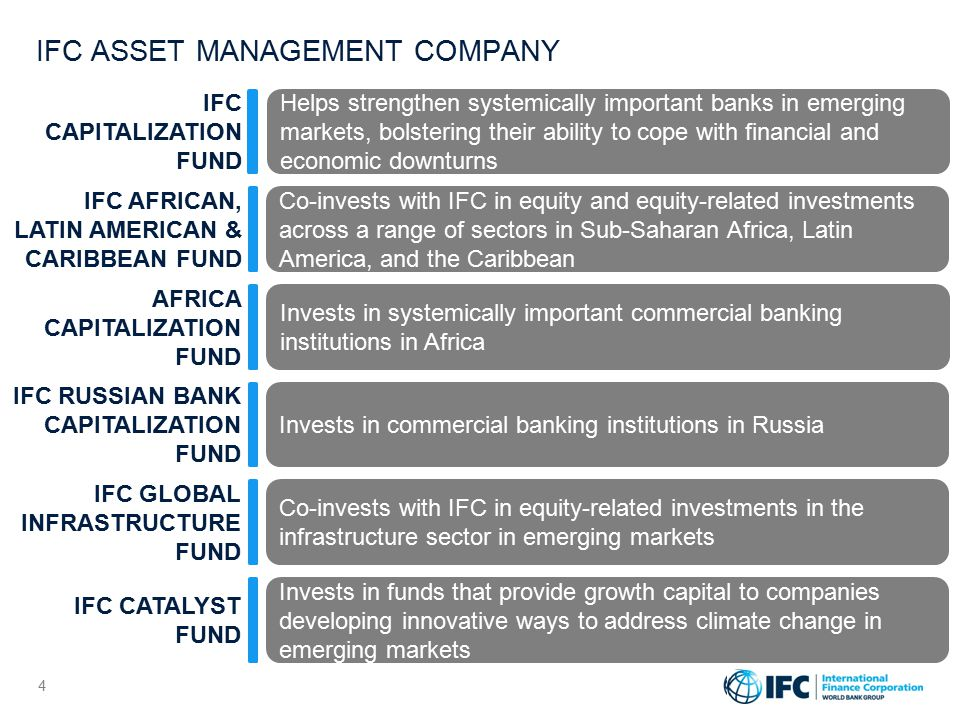 WHAT CLIENTS VALUE ABOUT IFC