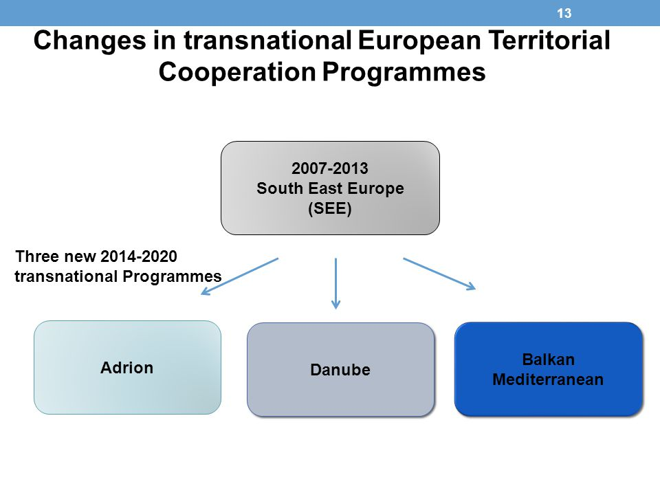 Changes in transnational European Territorial Cooperation Programmes