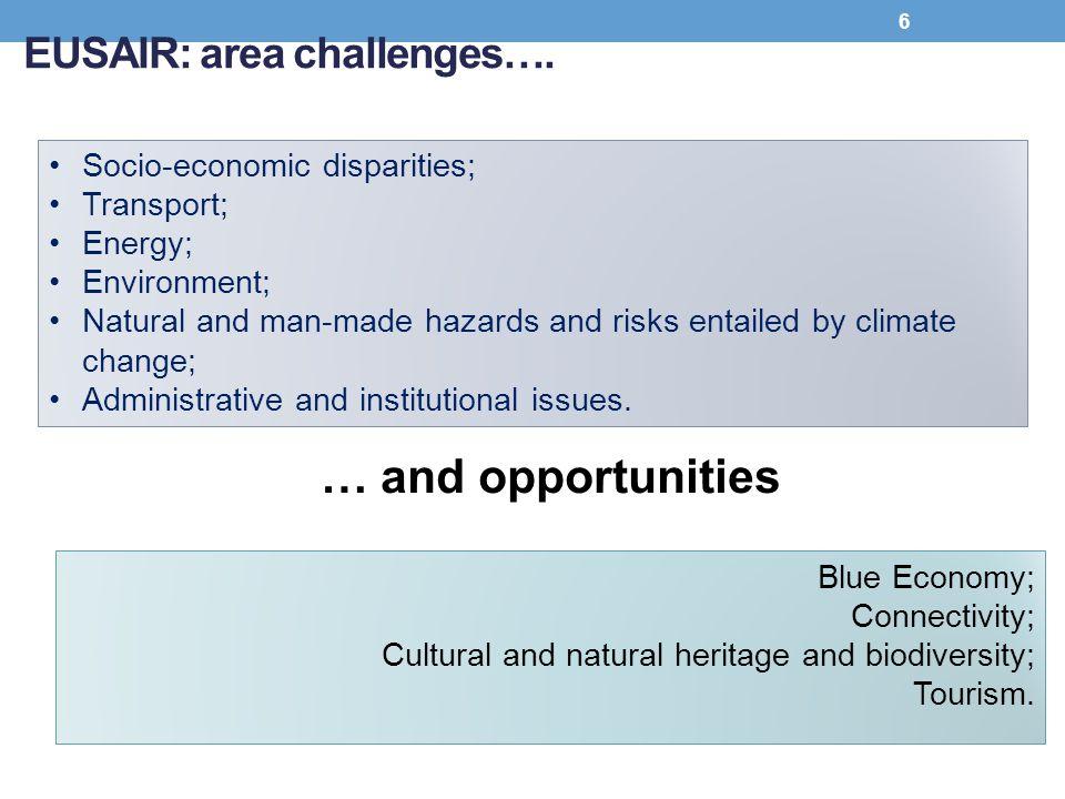 EUSAIR: area challenges….