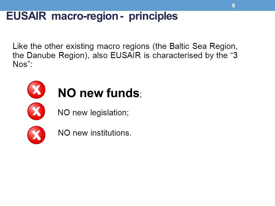 EUSAIR macro-region - principles