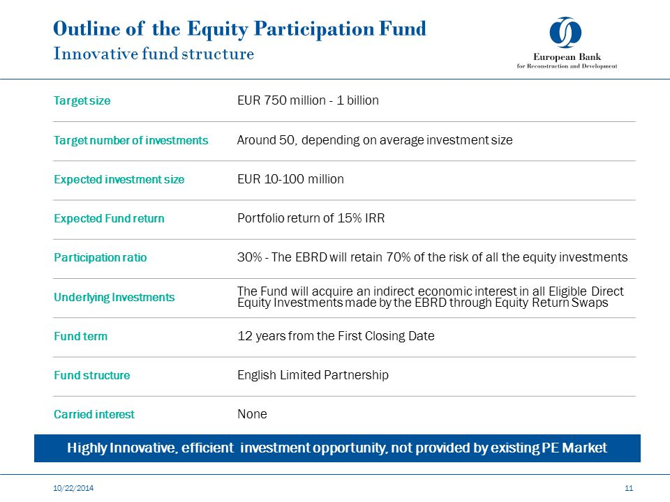 Outline of the Equity Participation Fund Innovative fund structure