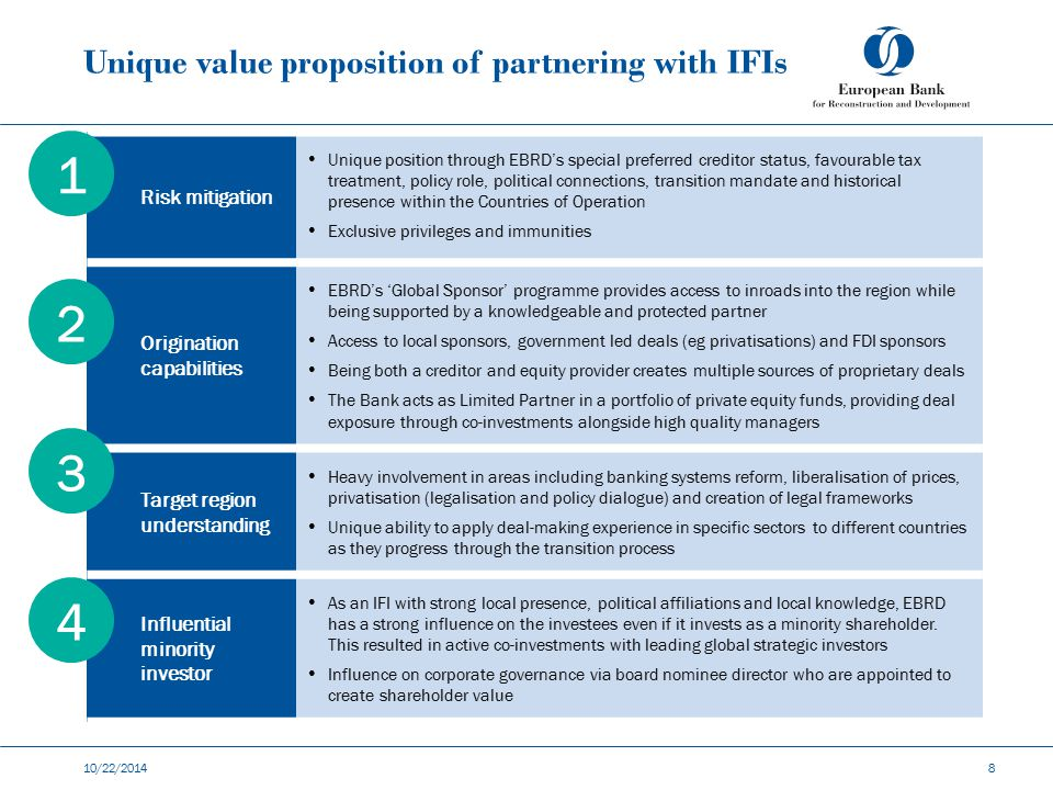Unique value proposition of partnering with IFIs