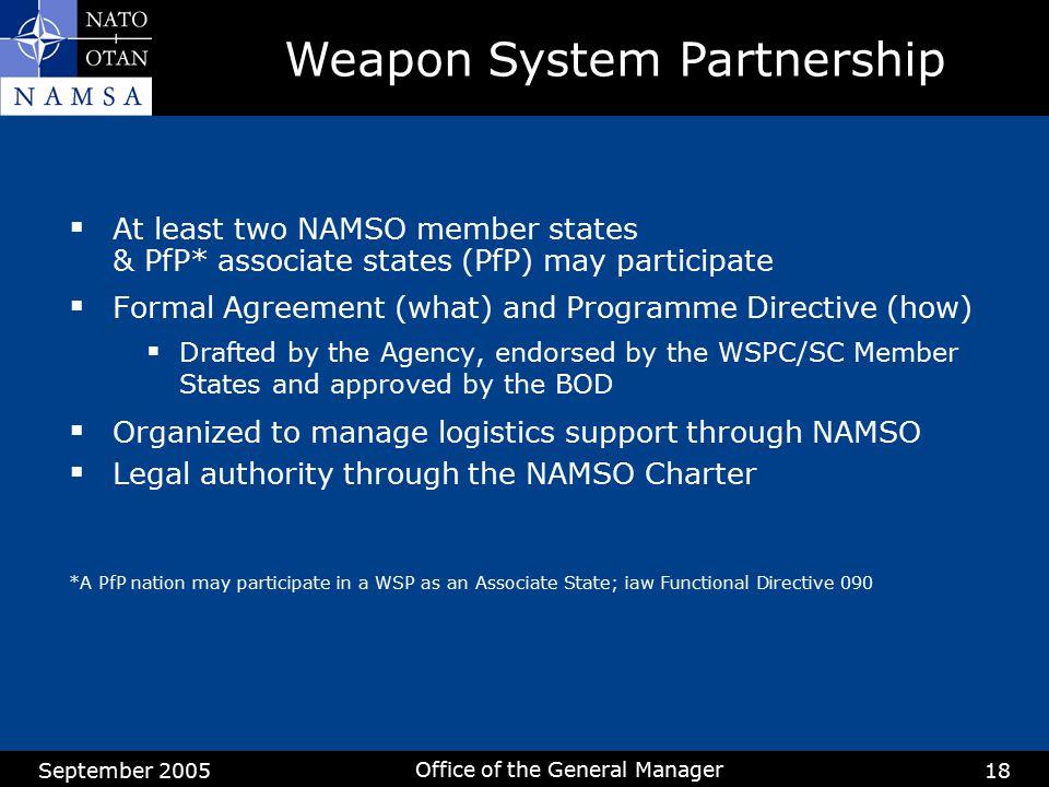 Weapon System Partnership