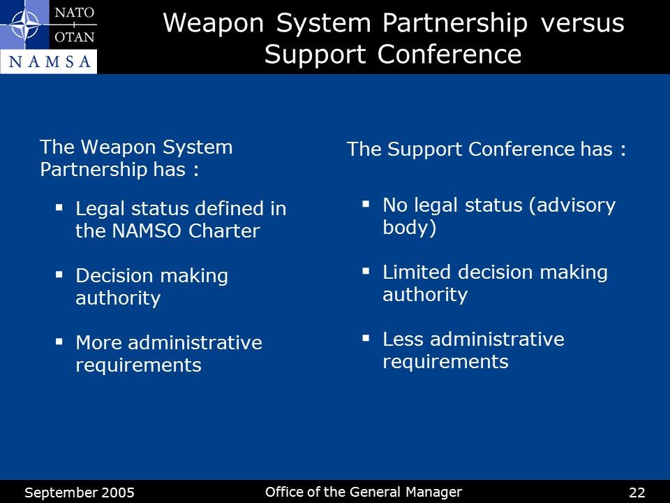 Weapon System Partnership versus Support Conference