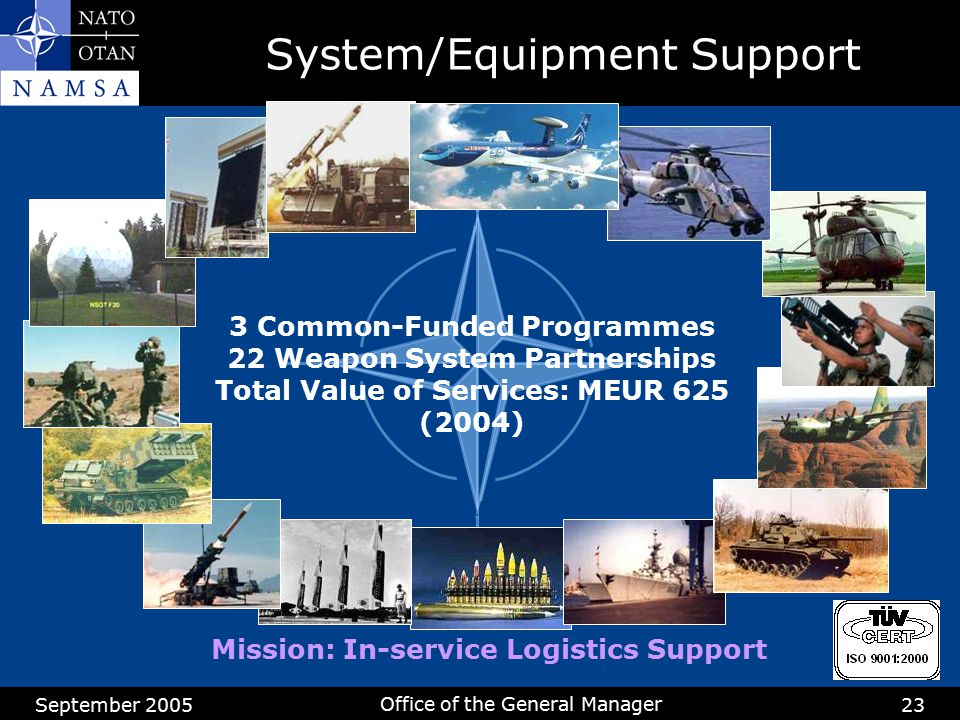System/Equipment Support